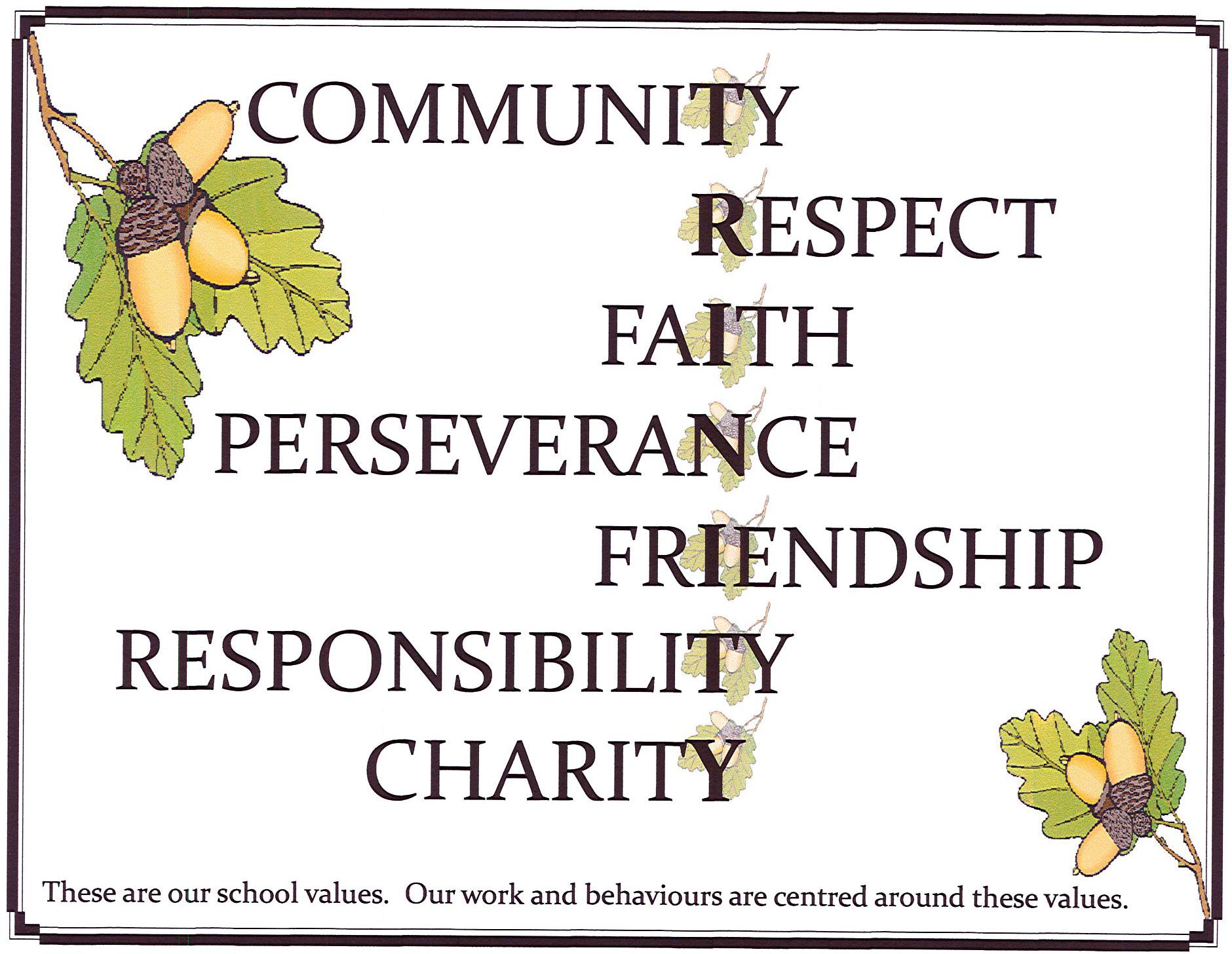 Trinity Values